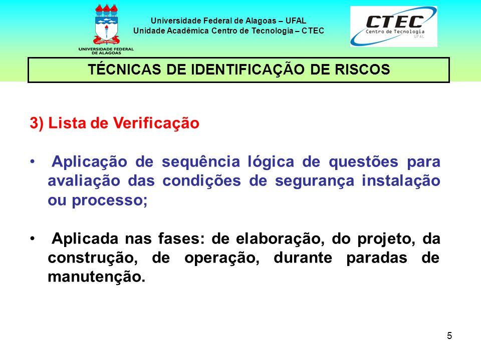 5 TÉCNICAS DE IDENTIFICAÇÃO DE RISCOS Universidade Federal de Alagoas – UFAL Unidade Acadêmica Centro de Tecnologia – CTEC 3) Lista de Verificação Apl