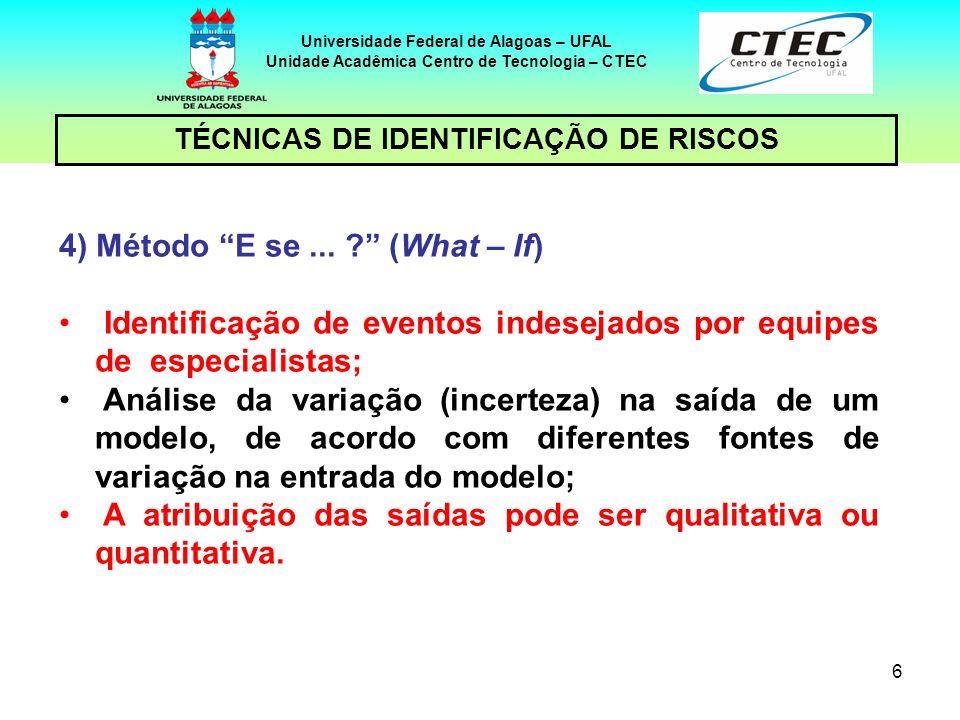 6 TÉCNICAS DE IDENTIFICAÇÃO DE RISCOS Universidade Federal de Alagoas – UFAL Unidade Acadêmica Centro de Tecnologia – CTEC 4) Método E se... ? (What –