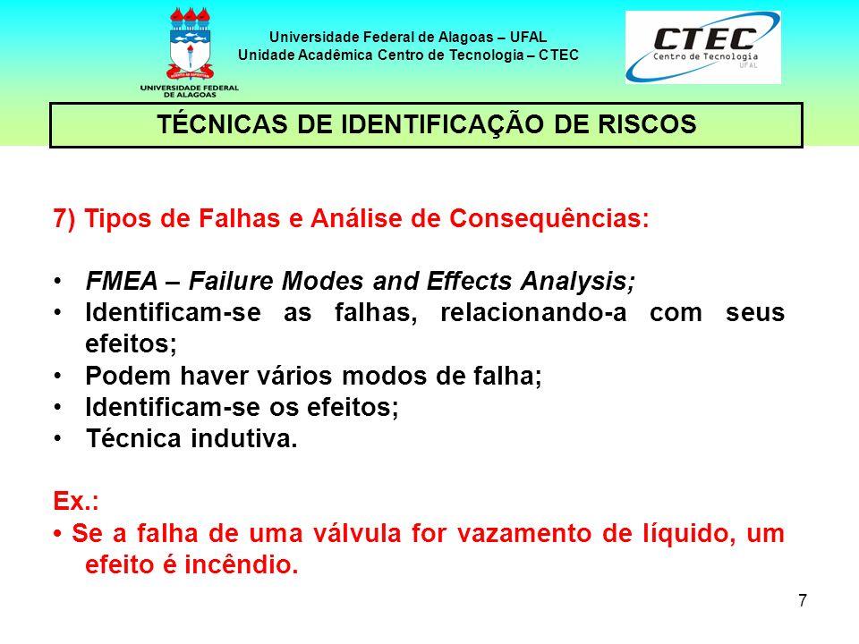 7 TÉCNICAS DE IDENTIFICAÇÃO DE RISCOS Universidade Federal de Alagoas – UFAL Unidade Acadêmica Centro de Tecnologia – CTEC 7) Tipos de Falhas e Anális