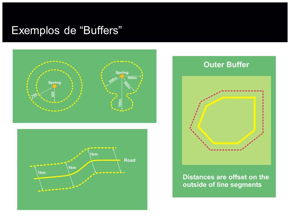 Exemplos de Buffers
