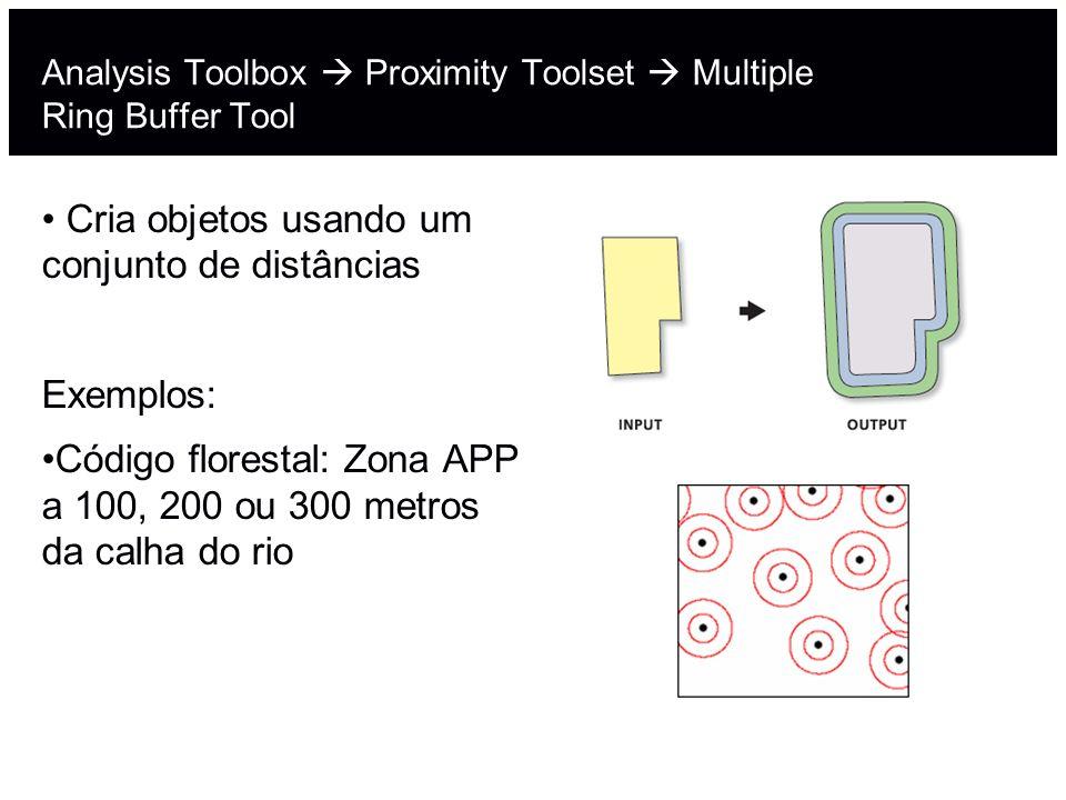 Analysis Toolbox Proximity Toolset Multiple Ring Buffer Tool Cria objetos usando um conjunto de distâncias Exemplos: Código florestal: Zona APP a 100,