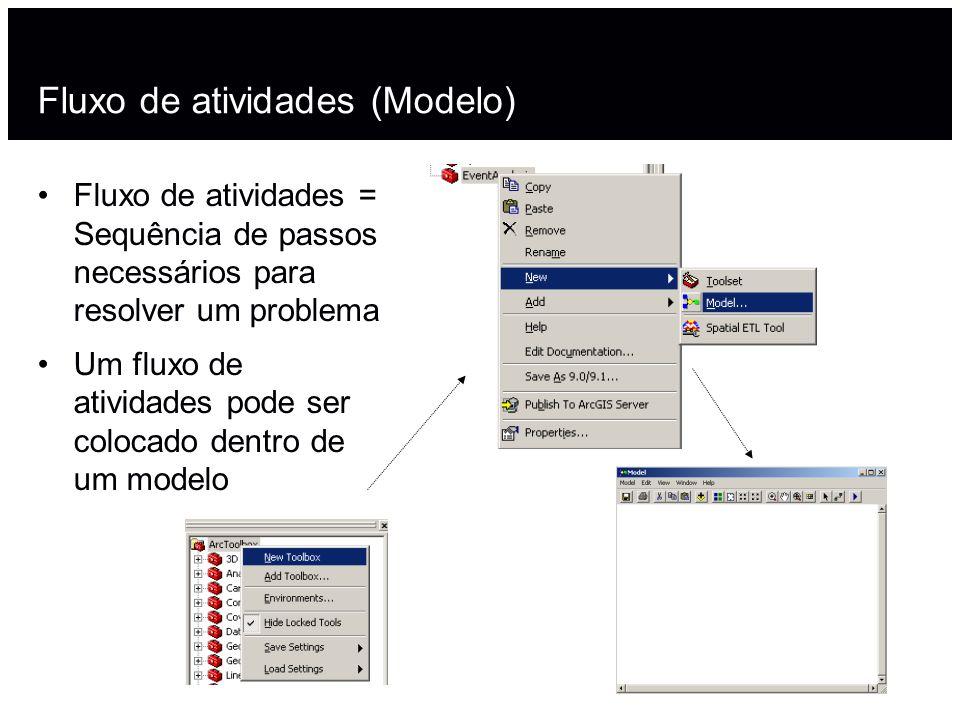 Fluxo de atividades (Modelo) Fluxo de atividades = Sequência de passos necessários para resolver um problema Um fluxo de atividades pode ser colocado