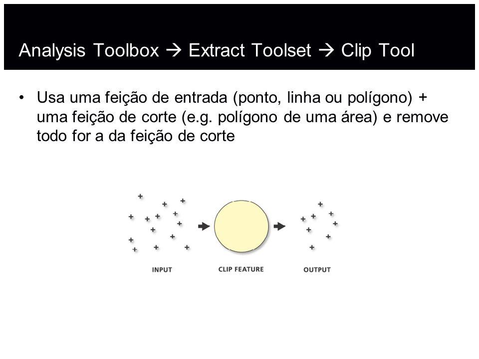 Analysis Toolbox Extract Toolset Clip Tool Usa uma feição de entrada (ponto, linha ou polígono) + uma feição de corte (e.g. polígono de uma área) e re