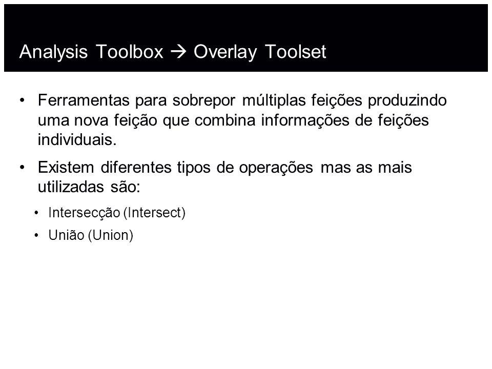 Analysis Toolbox Overlay Toolset Ferramentas para sobrepor múltiplas feições produzindo uma nova feição que combina informações de feições individuais