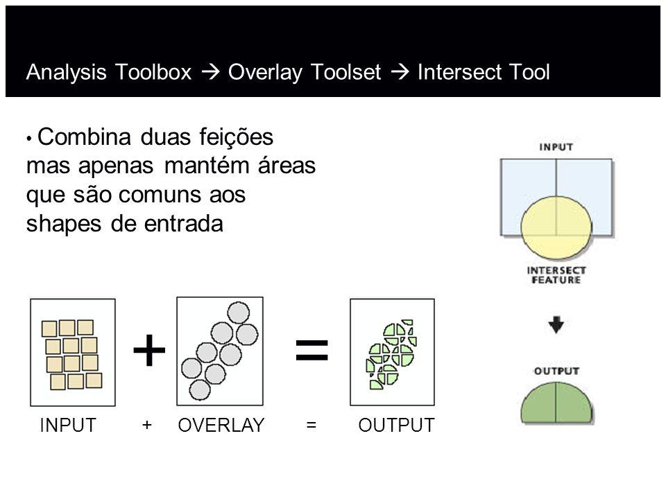 Analysis Toolbox Overlay Toolset Intersect Tool Combina duas feições mas apenas mantém áreas que são comuns aos shapes de entrada += INPUT + OVERLAY=