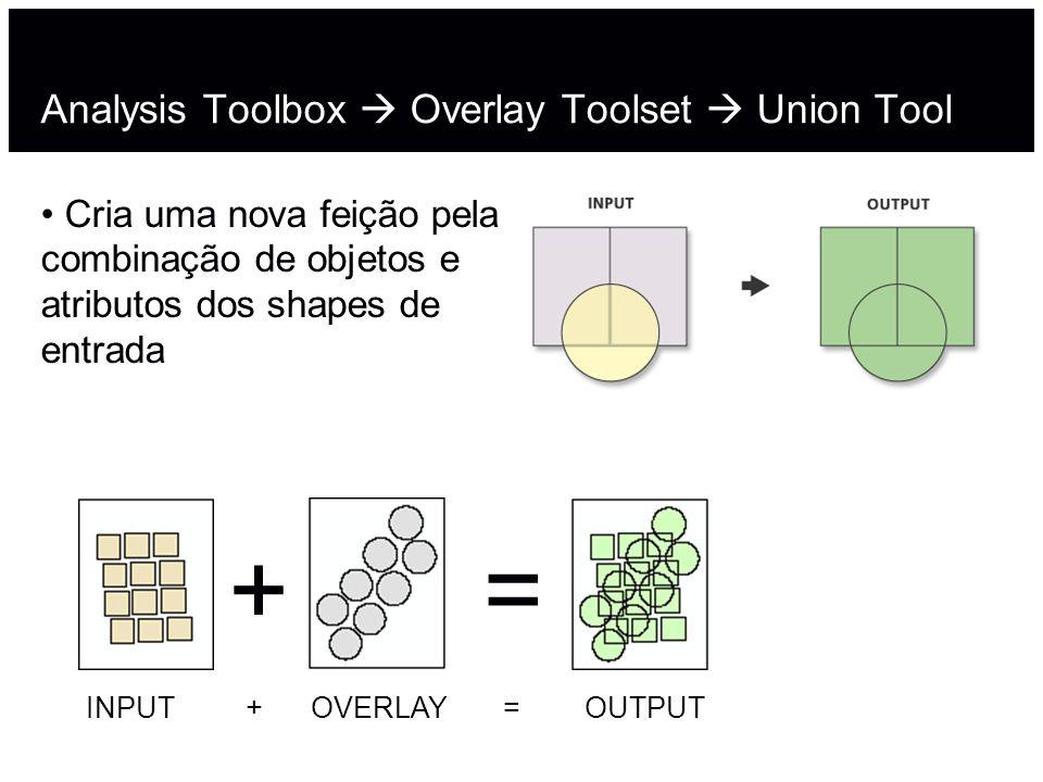 Analysis Toolbox Overlay Toolset Union Tool Cria uma nova feição pela combinação de objetos e atributos dos shapes de entrada += INPUT + OVERLAY= OUTP