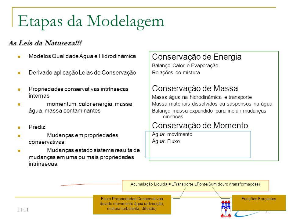 11:11 Etapas da Modelagem Modelos Qualidade Água e Hidrodinâmica Derivado aplicação Leias de Conservação Propriedades conservativas intrínsecas intern
