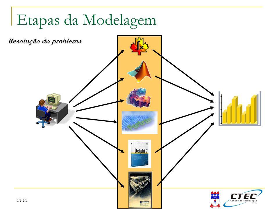11:11 Etapas da Modelagem Resolução do problema