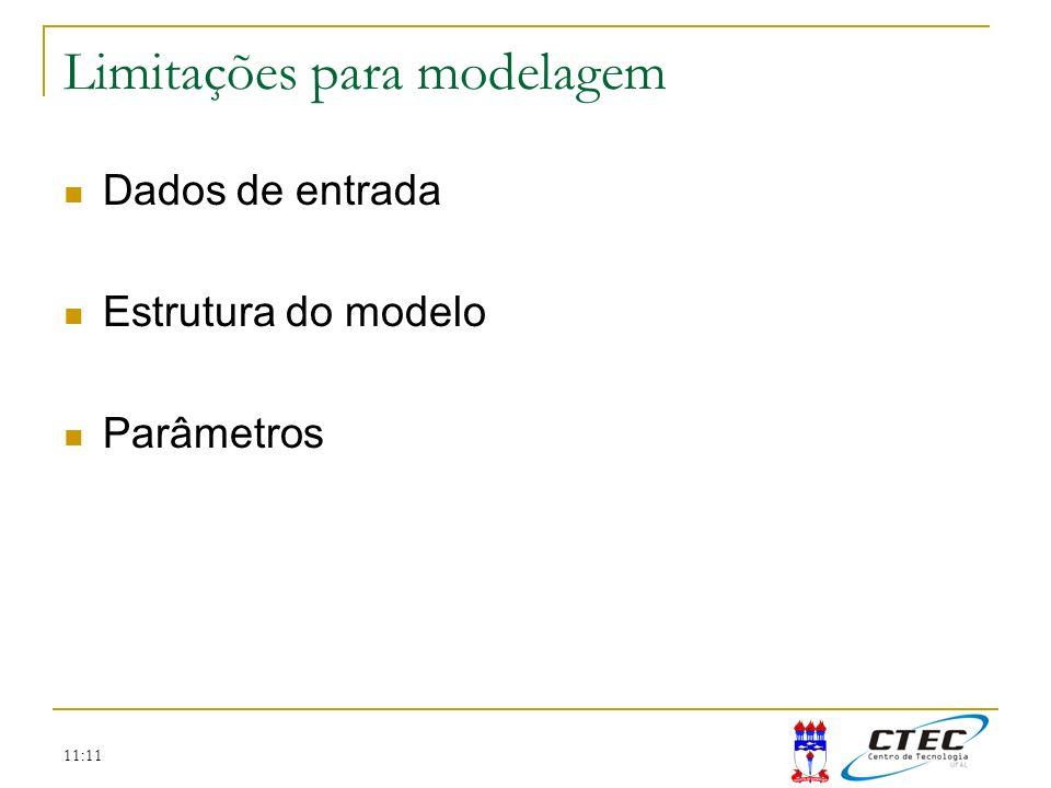 11:11 Limitações para modelagem Dados de entrada Estrutura do modelo Parâmetros