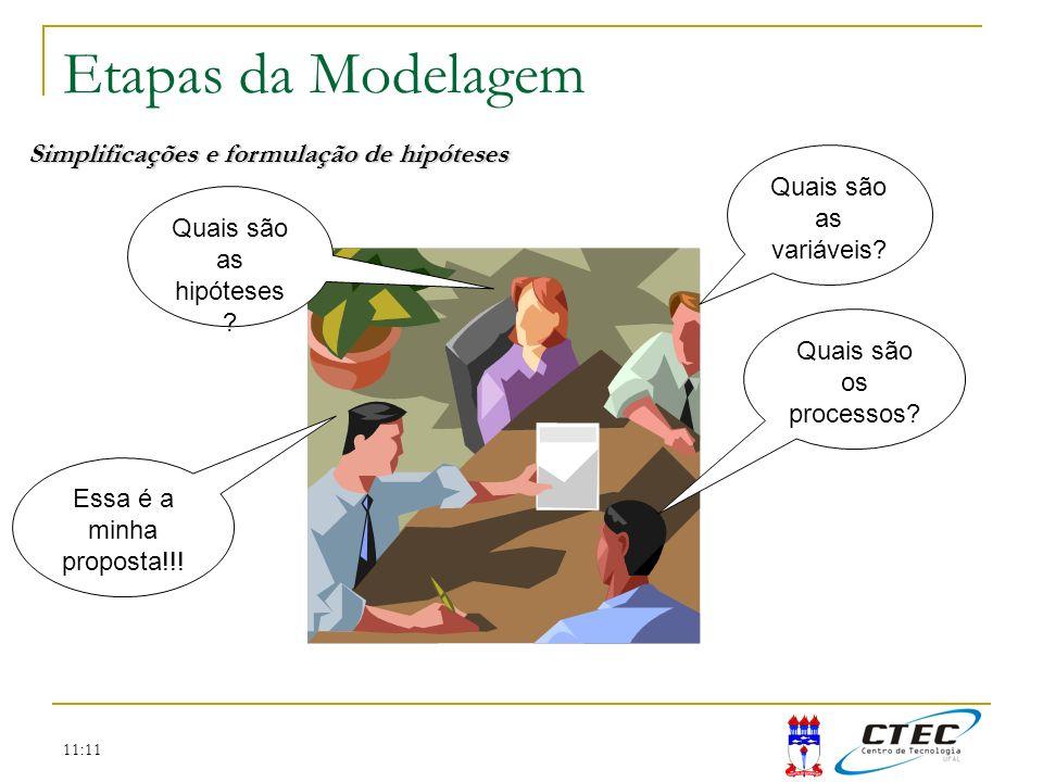 11:11 Etapas da Modelagem Quais são as variáveis? Quais são as hipóteses ? Quais são os processos? Essa é a minha proposta!!! Simplificações e formula