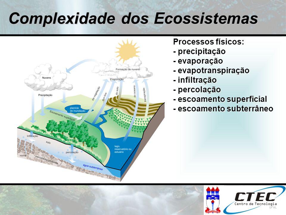 Complexidade dos Ecossistemas Processos físicos: - precipitação - evaporação - evapotranspiração - infiltração - percolação - escoamento superficial -