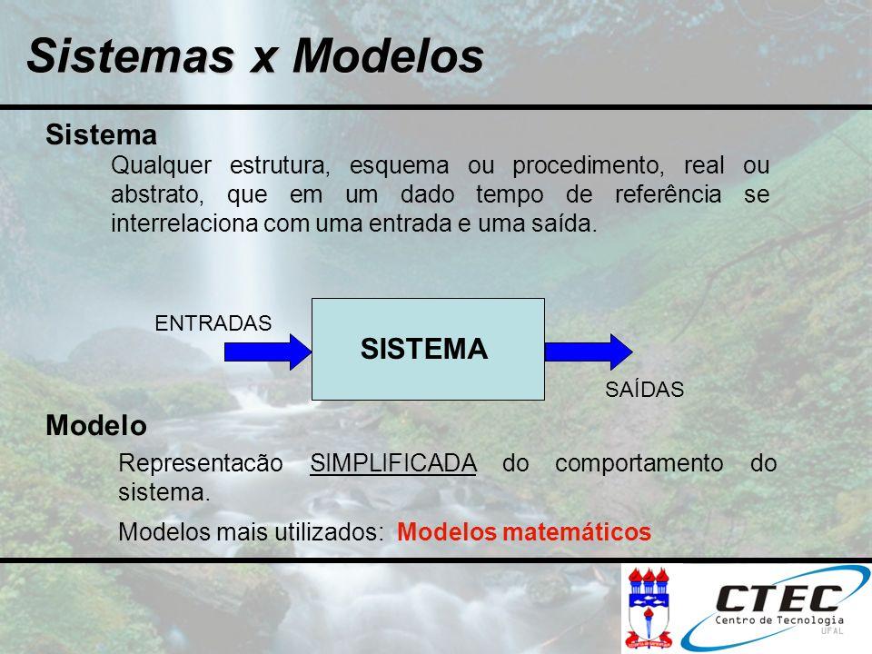 Sistema Qualquer estrutura, esquema ou procedimento, real ou abstrato, que em um dado tempo de referência se interrelaciona com uma entrada e uma saíd