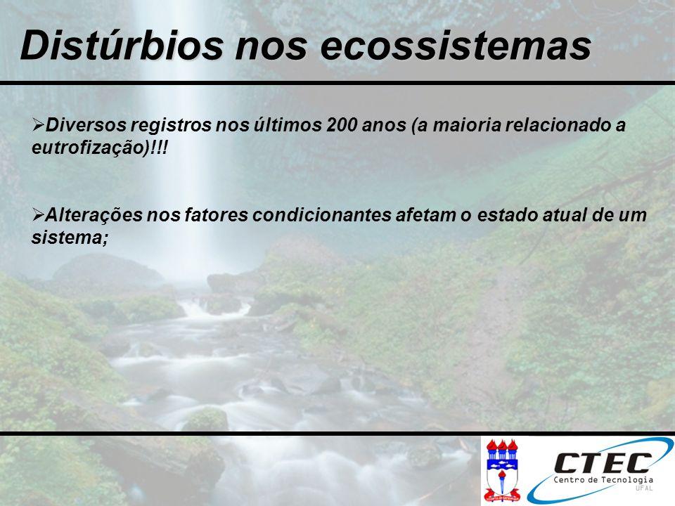 Distúrbios nos ecossistemas Diversos registros nos últimos 200 anos (a maioria relacionado a eutrofização)!!! Alterações nos fatores condicionantes af