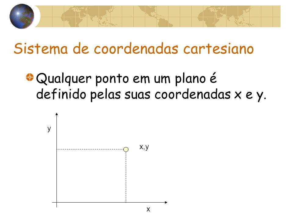 Sistema de coordenadas cartesiano Qualquer ponto em um plano é definido pelas suas coordenadas x e y. x,y x y