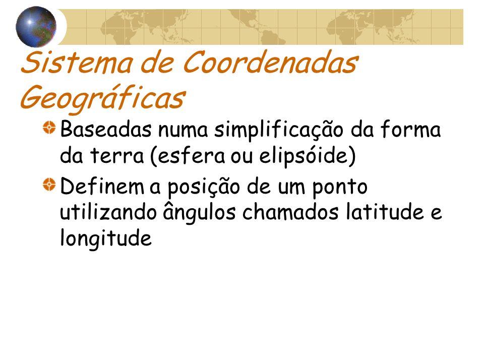 Sistema de Coordenadas Geográficas Baseadas numa simplificação da forma da terra (esfera ou elipsóide) Definem a posição de um ponto utilizando ângulo