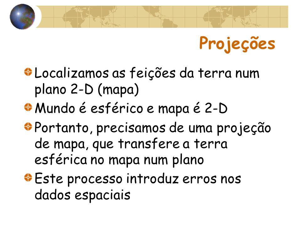 Projeções Localizamos as feições da terra num plano 2-D (mapa) Mundo é esférico e mapa é 2-D Portanto, precisamos de uma projeção de mapa, que transfe