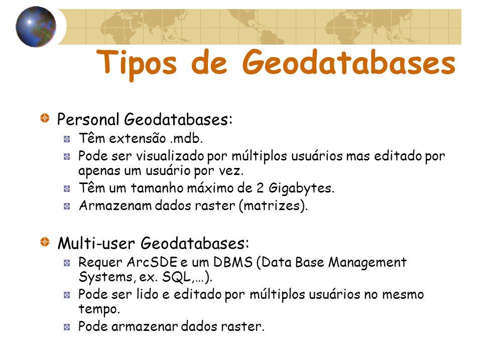 Tipos de Geodatabases Personal Geodatabases: Têm extensão.mdb. Pode ser visualizado por múltiplos usuários mas editado por apenas um usuário por vez.