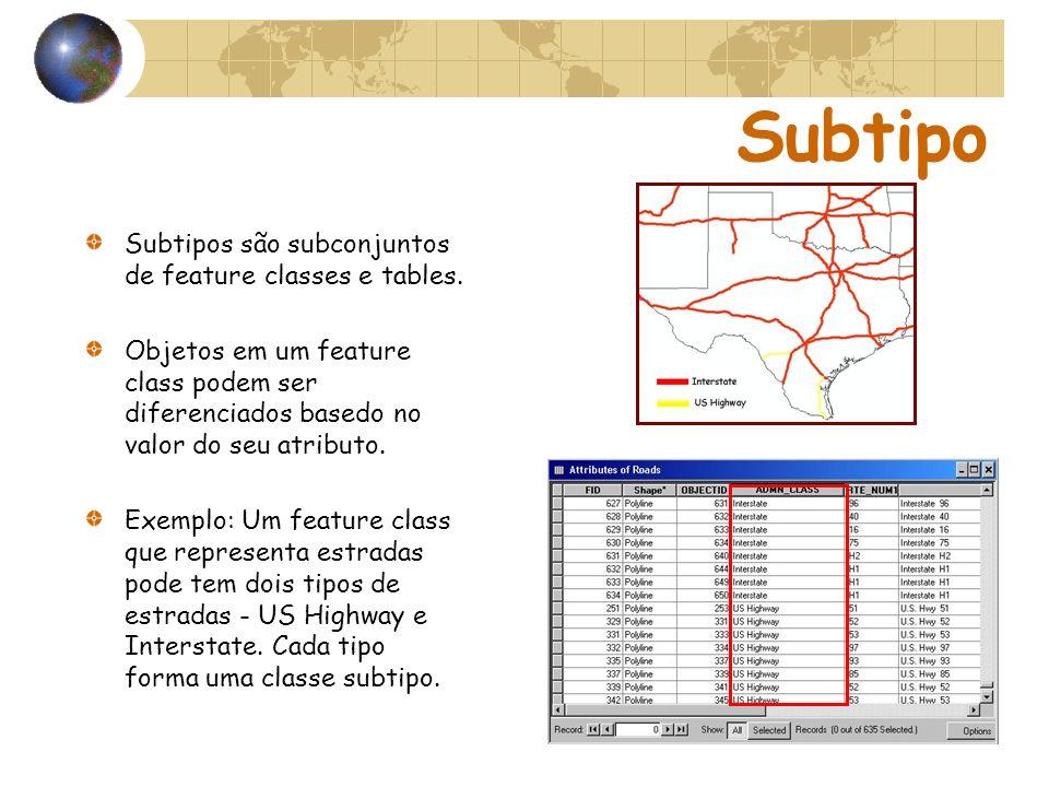 Subtipo Subtipos são subconjuntos de feature classes e tables. Objetos em um feature class podem ser diferenciados basedo no valor do seu atributo. Ex