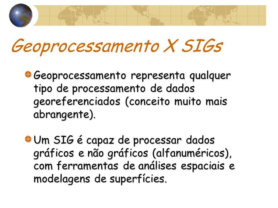 Geoprocessamento X SIGs Geoprocessamento representa qualquer tipo de processamento de dados georeferenciados (conceito muito mais abrangente). Um SIG