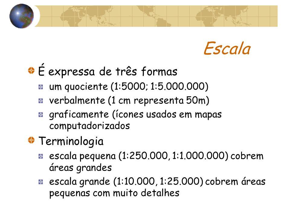 É expressa de três formas um quociente (1:5000; 1:5.000.000) verbalmente (1 cm representa 50m) graficamente (ícones usados em mapas computadorizados T