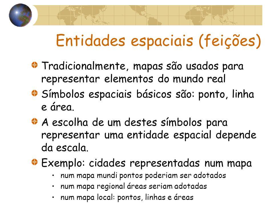 ArcCatalog ArcCatalog é um dos três componentes do ArcGIS software.
