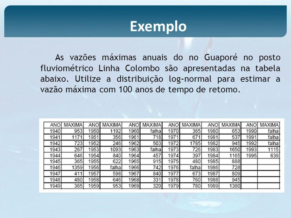 As vazões máximas anuais do no Guaporé no posto fluviométrico Linha Colombo são apresentadas na tabela abaixo. Utilize a distribuição log-normal para