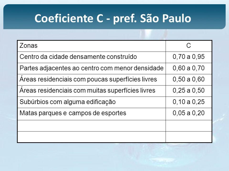 ZonasC Centro da cidade densamente construído0,70 a 0,95 Partes adjacentes ao centro com menor densidade0,60 a 0,70 Áreas residenciais com poucas supe