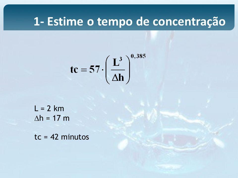 L = 2 km h = 17 m tc = 42 minutos 1- Estime o tempo de concentração