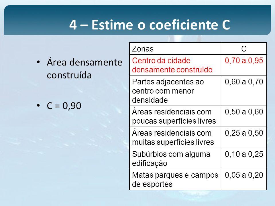 Área densamente construída C = 0,90 ZonasC Centro da cidade densamente construído 0,70 a 0,95 Partes adjacentes ao centro com menor densidade 0,60 a 0