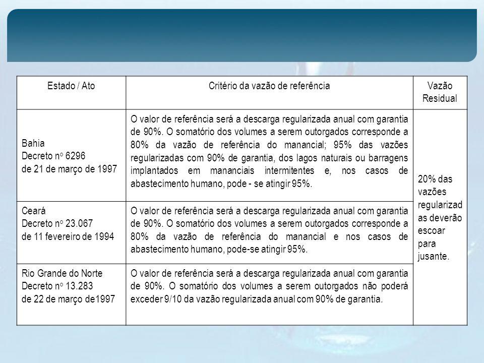Estado / AtoCritério da vazão de referênciaVazão Residual Bahia Decreto n o 6296 de 21 de março de 1997 O valor de referência será a descarga regulari