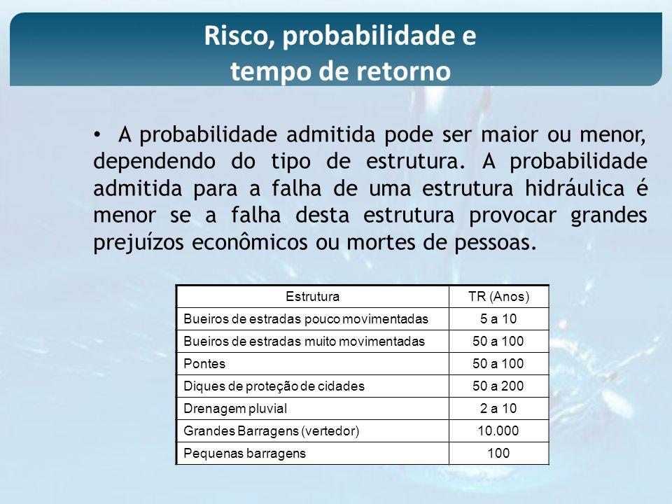 A probabilidade admitida pode ser maior ou menor, dependendo do tipo de estrutura. A probabilidade admitida para a falha de uma estrutura hidráulica é