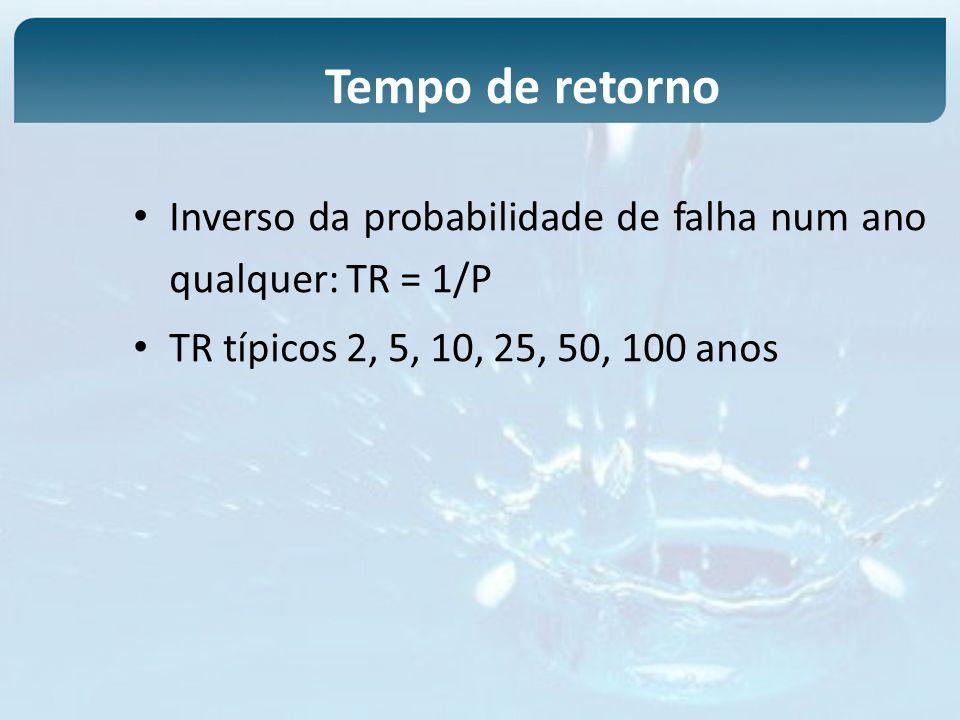 Inverso da probabilidade de falha num ano qualquer: TR = 1/P TR típicos 2, 5, 10, 25, 50, 100 anos Tempo de retorno