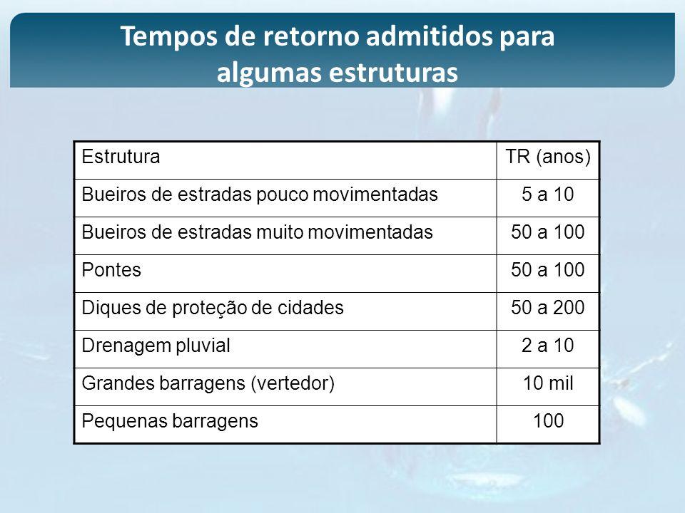 EstruturaTR (anos) Bueiros de estradas pouco movimentadas5 a 10 Bueiros de estradas muito movimentadas50 a 100 Pontes50 a 100 Diques de proteção de ci