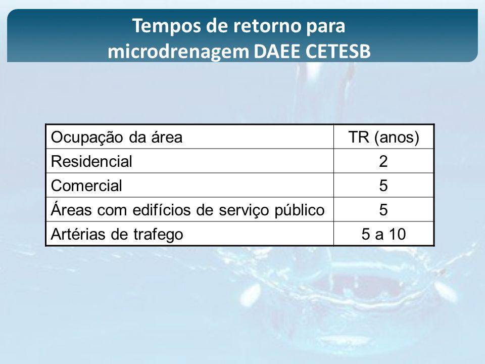 Tempos de retorno para microdrenagem DAEE CETESB Ocupação da áreaTR (anos) Residencial2 Comercial5 Áreas com edifícios de serviço público5 Artérias de