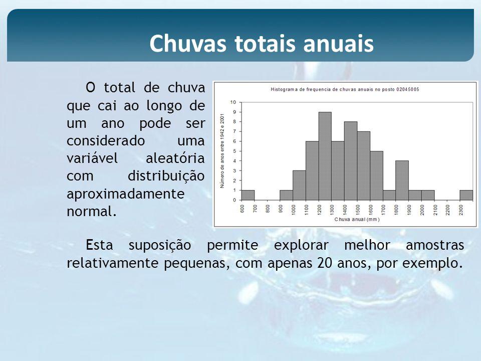 O total de chuva que cai ao longo de um ano pode ser considerado uma variável aleatória com distribuição aproximadamente normal. Chuvas totais anuais