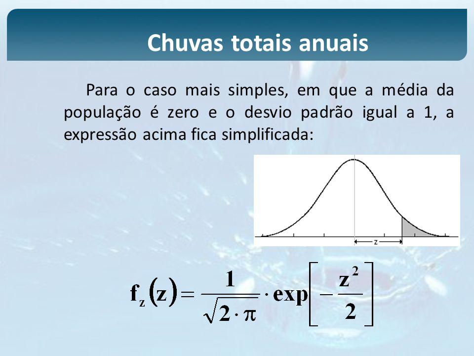 Para o caso mais simples, em que a média da população é zero e o desvio padrão igual a 1, a expressão acima fica simplificada: Chuvas totais anuais