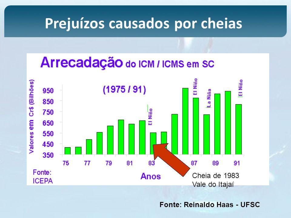Fonte: Reinaldo Haas - UFSC Cheia de 1983 Vale do Itajaí Prejuízos causados por cheias