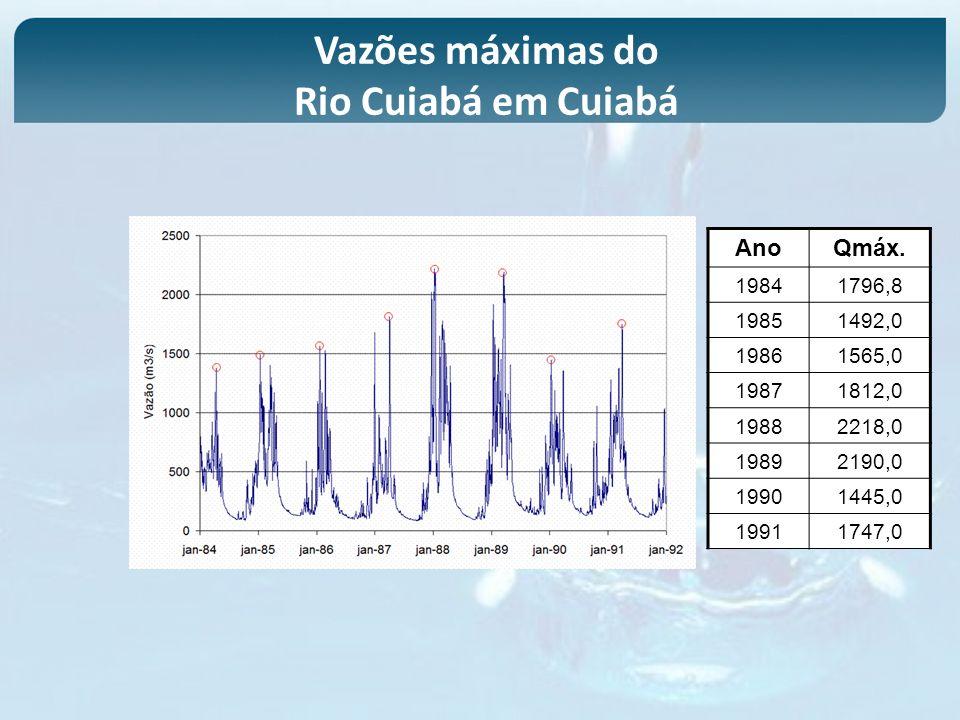 Vazões máximas do Rio Cuiabá em Cuiabá AnoQmáx. 19841796,8 19851492,0 19861565,0 19871812,0 19882218,0 19892190,0 19901445,0 19911747,0