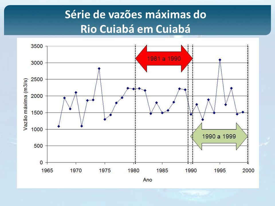 1990 a 1999 1981 a 1990 Série de vazões máximas do Rio Cuiabá em Cuiabá