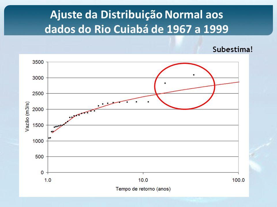 Ajuste da Distribuição Normal aos dados do Rio Cuiabá de 1967 a 1999 Subestima!