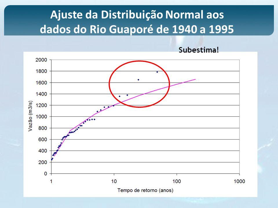 Ajuste da Distribuição Normal aos dados do Rio Guaporé de 1940 a 1995 Subestima!