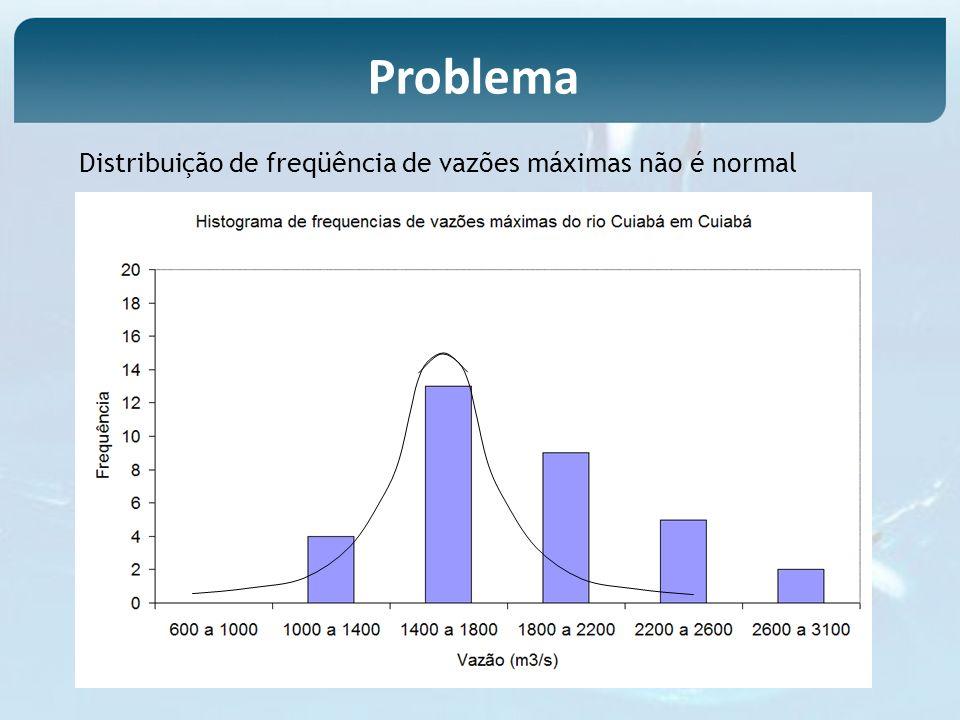 Distribuição de freqüência de vazões máximas não é normal Problema