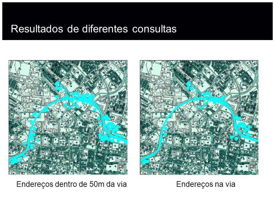 Resultados de diferentes consultas Endereços dentro de 50m da viaEndereços na via