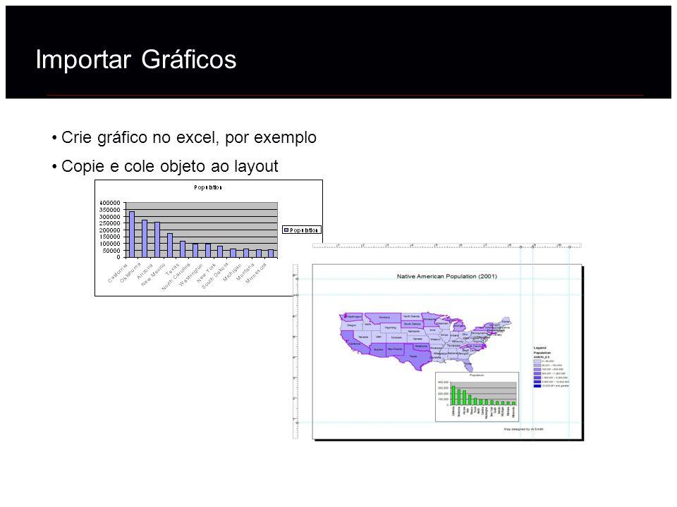 Importar Gráficos Crie gráfico no excel, por exemplo Copie e cole objeto ao layout