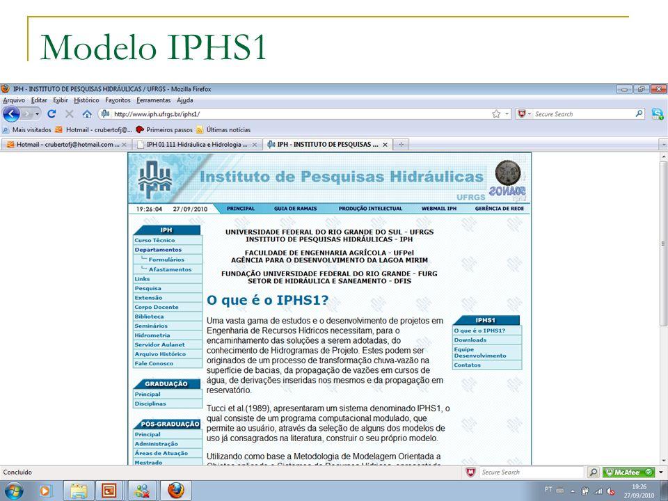 IPHS1 windows® Modelo IPHS1
