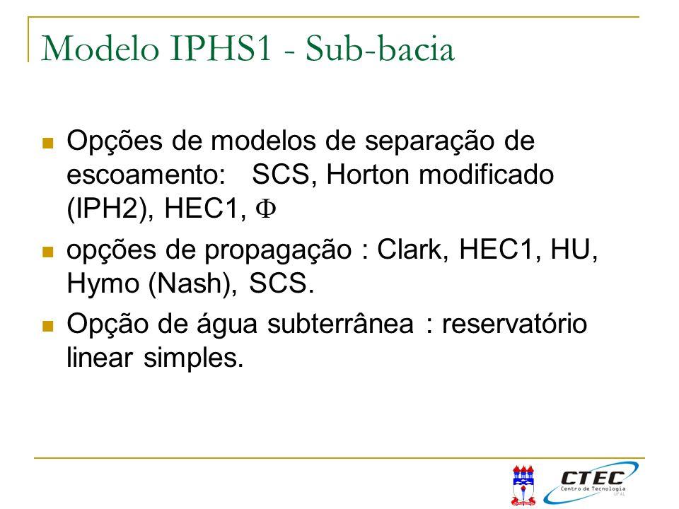 Opções de modelos de separação de escoamento: SCS, Horton modificado (IPH2), HEC1, opções de propagação : Clark, HEC1, HU, Hymo (Nash), SCS. Opção de