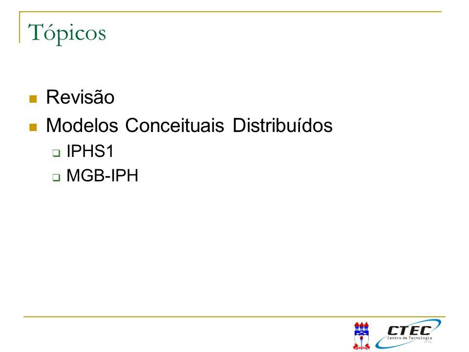 Tópicos Revisão Modelos Conceituais Distribuídos IPHS1 MGB-IPH