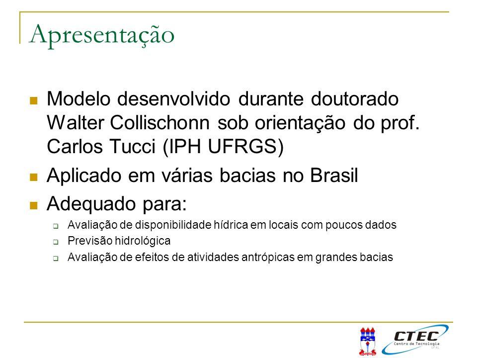 Apresentação Modelo desenvolvido durante doutorado Walter Collischonn sob orientação do prof. Carlos Tucci (IPH UFRGS) Aplicado em várias bacias no Br
