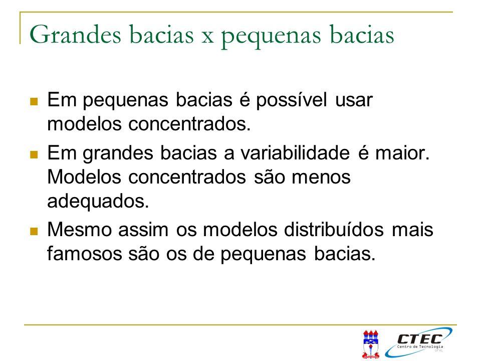 Grandes bacias x pequenas bacias Em pequenas bacias é possível usar modelos concentrados. Em grandes bacias a variabilidade é maior. Modelos concentra