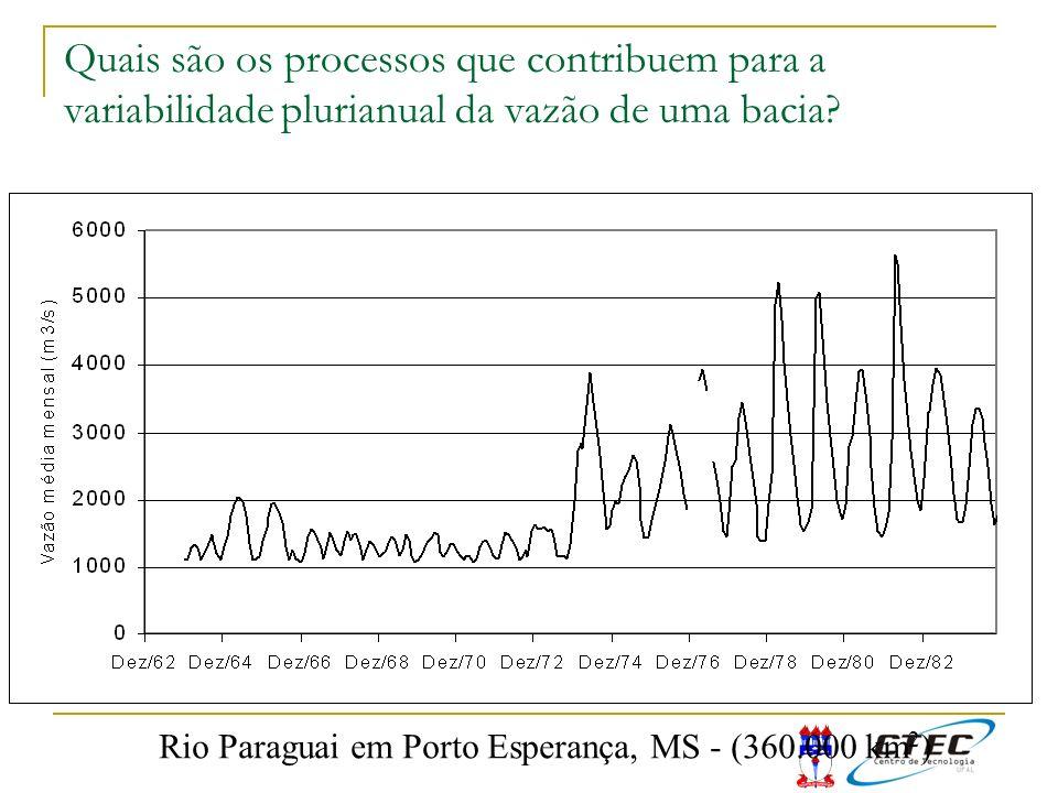 Quais são os processos que contribuem para a variabilidade plurianual da vazão de uma bacia? Rio Paraguai em Porto Esperança, MS - (360.000 km 2 )